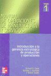 MANUAL OPERA.MANUFACTURAS SERVICIOS 3VOLS