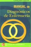 MANUAL DE DIAGNÓSTICO DE ENFERMERÍA