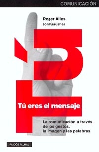 TÚ ERES EL MENSAJE: LA COMUNICACIÓN A TRAVÉS DE LOS GESTOS, LA IMAGEN