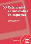 ENFERMEDAD ANEURISMÁTICA EN ESQUEMAS.