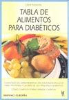 TABLA DE ALIMENTOS PARA DIABETICOS