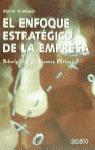 ENFOQUE ESTRATEGICO DE LA EMPRESA