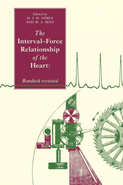 THE INTERVAL-FORCE RELATIONSHIP OF THE HEART