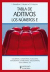 TABLA DE ADITIVOS : LOS NÚMEROS E