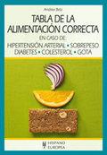 TABLA DE LA ALIMENTACIÓN CORRECTA.