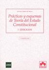 PRACTICAS Y ESQUEMAS DE TEORIA DEL ESTADO CONSTITUCIONAL