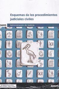 ESQUEMAS DE LOS PROCEDIMIENTOS JUDICIALES CIVILES.