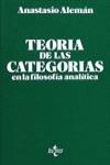 TEORIA DE LAS CATEGORIAS
