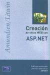 CREACIÓN DE SITIOS WEB CON ASP.NET