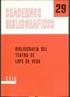 BIBLIOGRAFIA DEL TEATRO DE LOPE DE VEGA
