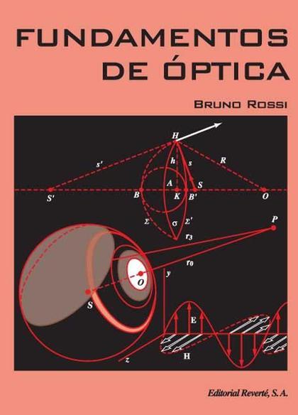Fundamentos de óptica