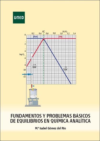 FUNDAMENTOS Y PROBLEMAS BÁSICOS DE EQUILIBRIOS EN QUÍMICA ANALÍTICA