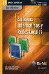 GUÍA DIDÁCTICA. SISTEMAS INFORMÁTICOS Y REDES LOCALES. R. D. 1691/2007.
