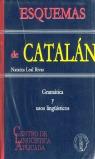 ESQUEMAS DE CATALÁN: GRAMÁTICA Y USOS LINGÜÍSTICOS