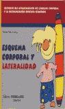 ESQUEMA CORPORAL Y LATERALIDAD.