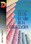 CICLOS DE LA VIDA DE LA ORGANIZACION