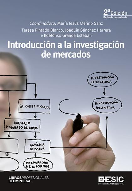 INTRODUCCIÓN A LA INVESTIGACIÓN DE MERCADOS
