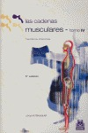 CADENAS MUSCULARES 4. MIEMBROS INFERIORES