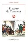TEATRO DE CERVANTES