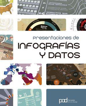 PRESENTACIONES DE INFOGRAFIAS Y DATOS