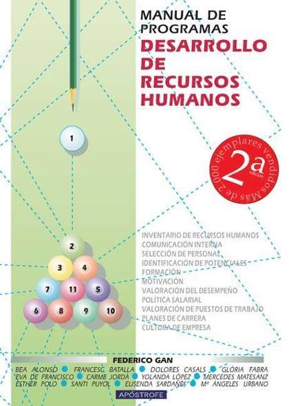 MANUAL DE PROGRAMAS : DESARROLLO DE RECURSOS HUMANOS
