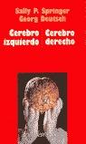 CEREBRO IZQUIERDO-CEREBRO DERECHO