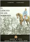 GOBIERNO PROVISIONAL: AMADEO I, ALFONSO XII, LA REGENCIA, 1868-1902