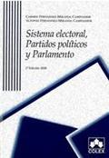 SISTEMA ELECTORAL : PARTIDOS POLÍTICOS Y PARLAMENTO