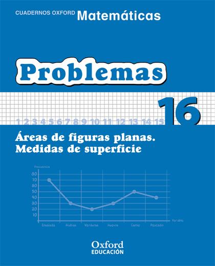 MATEMÁTICAS, EDUCACIÓN PRIMARIA, 3 CICLO. CUADERNO TEMÁTICO DE PROBLEMAS 16