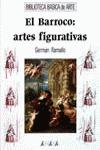 El Barroco: artes figurativas