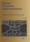 ESQUEMAS DE TEORÍA DEL ESTADO CONSTITUCIONAL