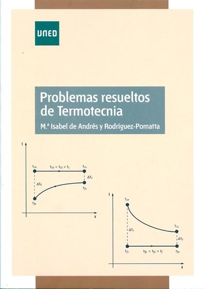 PROBLEMAS RESUELTOS DE TERMOTÉCNIA