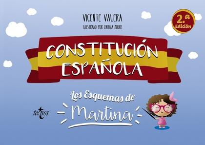 CONSTITUCIÓN ESPAÑOLA. LOS ESQUEMAS DE MARTINA.