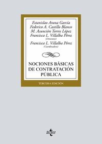 NOCIONES BÁSICAS DE CONTRATACIÓN PÚBLICA.