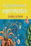 MI PEQUEÑO MANUAL DE EXPERIMENTOS.. MI PEQUEÑO MANUAL DE EXPERIMENTOS