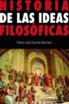 HISTORIA DE LAS IDEAS FILOSÓFICAS