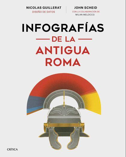 INFOGRAFÍAS DE LA ANTIGUA ROMA.
