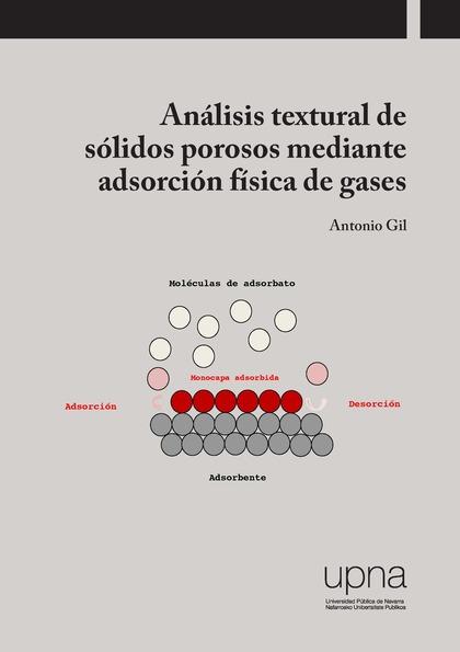 ANÁLISIS TEXTURAL DE SÓLIDOS POROSOS MEDIANTES ADSORCIÓN FÍSICA DE GASES.